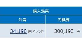 Step1: 2日目 いきなりスワップ4倍デー!