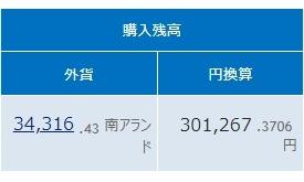Step1: 21日目 日本勝利!そして、大台回復!
