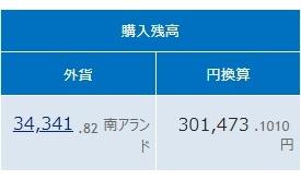 Step1: 24日目 日本、価値ある引き分け!相場は・・・