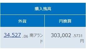 Step1: 47日目 159億ドル(約1兆7700億円)の減少。