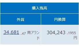 Step1: 68日目 3か月間のトレード結果発表!
