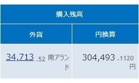 Step1: 71日目 ランド円のリスクヘッジ