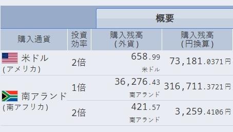 Step1: 259日目 タンカー攻撃・・・